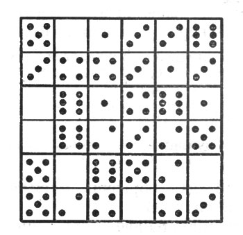 рис. 18. магический квадрат с суммою очков в ряду 18