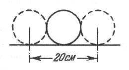рис. 21. ширина цели при крокировке равна двум диаметрам шара, т. е. 20 см