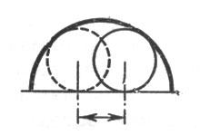рис. 25. если бы ворота были не прямоугольные, а выгнутые дугой, проход для шара был бы еще уже