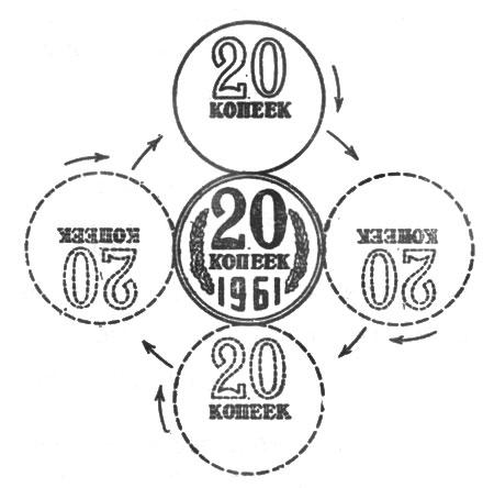 рис. 29. обходя неподвижную монету, другая монета успеет обернуться не один, а два раза