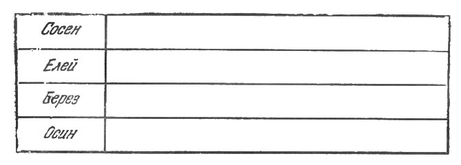 рис. 33. бланк для подсчета деревьев в лесу