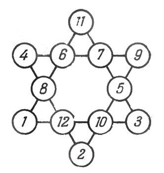 рис. 37. шестиконечная числовая звезда