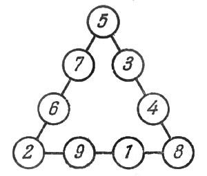 рис. 38. решение к задаче 54