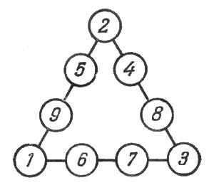 рис. 39. решение к задаче 39