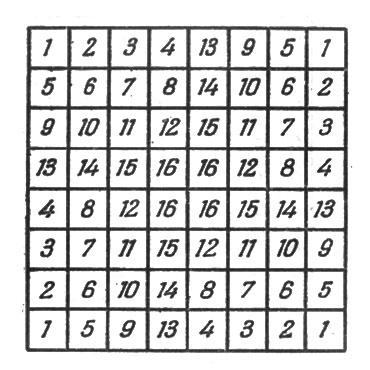 рис. 47. свыше 4 миллиардов секретных решеток в одном квадрате