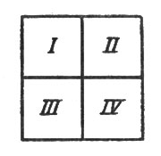 рис. 48. схема к рис. 47