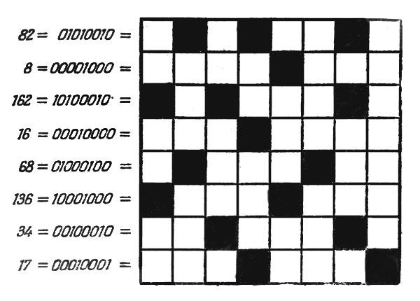 рис. 49. арифметизация секретной решетки