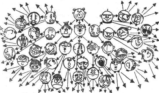 рис. 51. путь распространения слуха