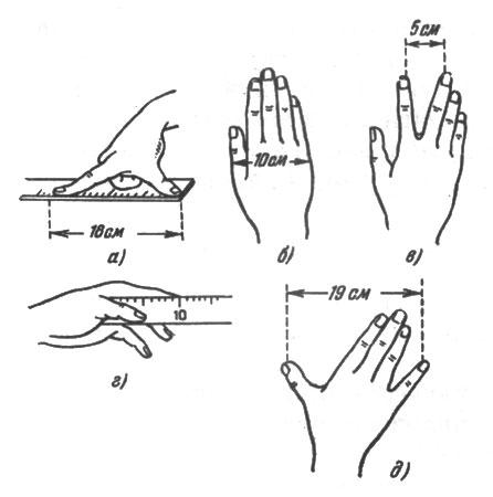рис. 62. что надо измерить на своей руке, чтобы обходиться потом без мерной ленты