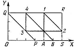 рис. 51