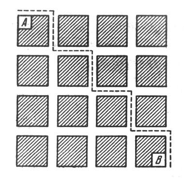 рис. 92. лесная дача разделена просеками
