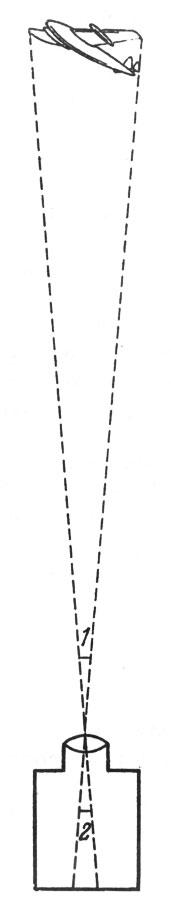 рис. 100. линейные размеры предмета так относятся к соответствующим размерам изображения, как расстояние предмета от объектива относится к глубине камеры