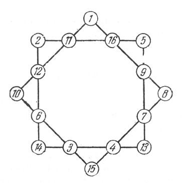 рис. 102. решение задачи 122