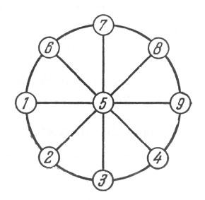 рис. 103. решение задачи 123