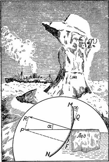 http://www.pseudology.org/science/perelman_yakov_zanimatelnaya_fizika_kniga_2_files/image033.jpg