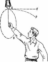 http://www.pseudology.org/science/perelman_yakov_zanimatelnaya_fizika_kniga_2_files/image044.jpg