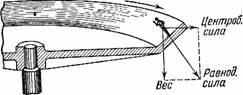 http://www.pseudology.org/science/perelman_yakov_zanimatelnaya_fizika_kniga_2_files/image049.jpg