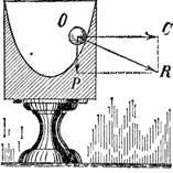 http://www.pseudology.org/science/perelman_yakov_zanimatelnaya_fizika_kniga_2_files/image050.jpg