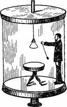 http://www.pseudology.org/science/perelman_yakov_zanimatelnaya_fizika_kniga_2_files/image054.jpg