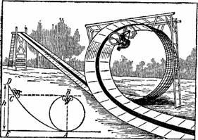 http://www.pseudology.org/science/perelman_yakov_zanimatelnaya_fizika_kniga_2_files/image056.jpg