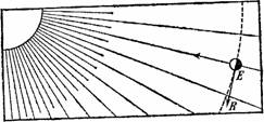 http://www.pseudology.org/science/perelman_yakov_zanimatelnaya_fizika_kniga_2_files/image062.jpg