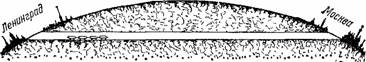 http://www.pseudology.org/science/perelman_yakov_zanimatelnaya_fizika_kniga_2_files/image066.jpg