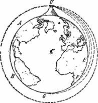 http://www.pseudology.org/science/perelman_yakov_zanimatelnaya_fizika_kniga_2_files/image069.jpg
