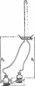 http://www.pseudology.org/science/perelman_yakov_zanimatelnaya_fizika_kniga_2_files/image087.jpg