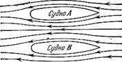 http://www.pseudology.org/science/perelman_yakov_zanimatelnaya_fizika_kniga_2_files/image098.jpg