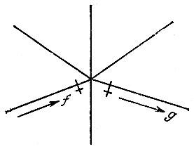 рис. 188