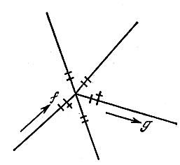 рис. 191