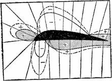 http://www.pseudology.org/science/perelman_yakov_zanimatelnaya_fizika_kniga_2_files/image109.jpg