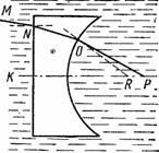 http://www.pseudology.org/science/perelman_yakov_zanimatelnaya_fizika_kniga_2_files/image140.jpg