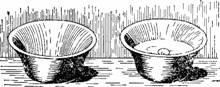 http://www.pseudology.org/science/perelman_yakov_zanimatelnaya_fizika_kniga_2_files/image142.jpg