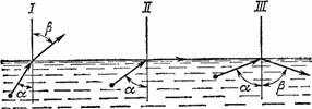 http://www.pseudology.org/science/perelman_yakov_zanimatelnaya_fizika_kniga_2_files/image146.jpg