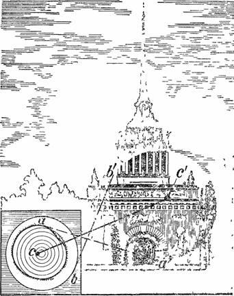 http://www.pseudology.org/science/perelman_yakov_zanimatelnaya_fizika_kniga_2_files/image153.jpg