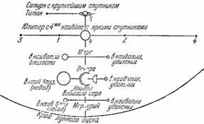 http://www.pseudology.org/science/perelman_yakov_zanimatelnaya_fizika_kniga_2_files/image156.jpg