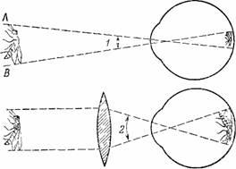 http://www.pseudology.org/science/perelman_yakov_zanimatelnaya_fizika_kniga_2_files/image157.jpg