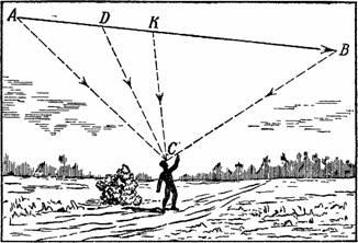 http://www.pseudology.org/science/perelman_yakov_zanimatelnaya_fizika_kniga_2_files/image182.jpg